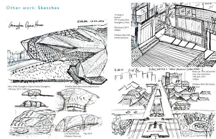 Architecture Portfolio by Harini Padmanabhan - issuu