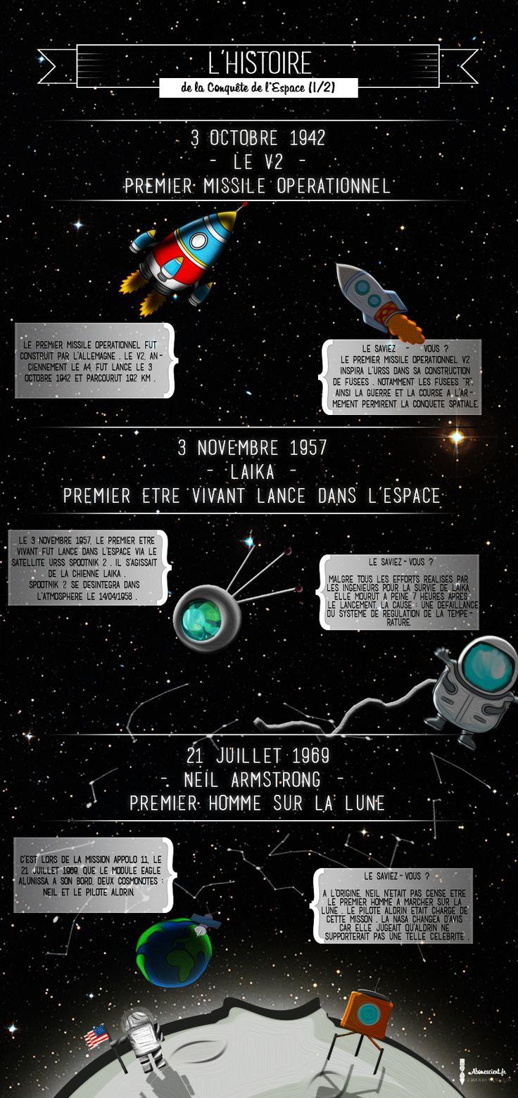 L'histoire de la conquête de l' #espace en #infographie (1/2)