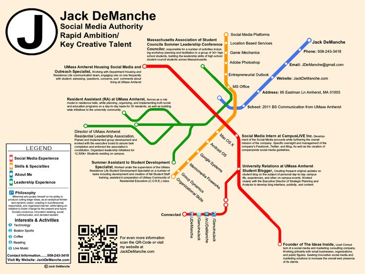Subway Map Resume from Jack Demanche on
