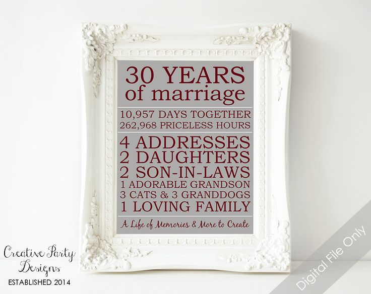 ... WifeWedding PrintableParents Anniversary30th WeddingDIY