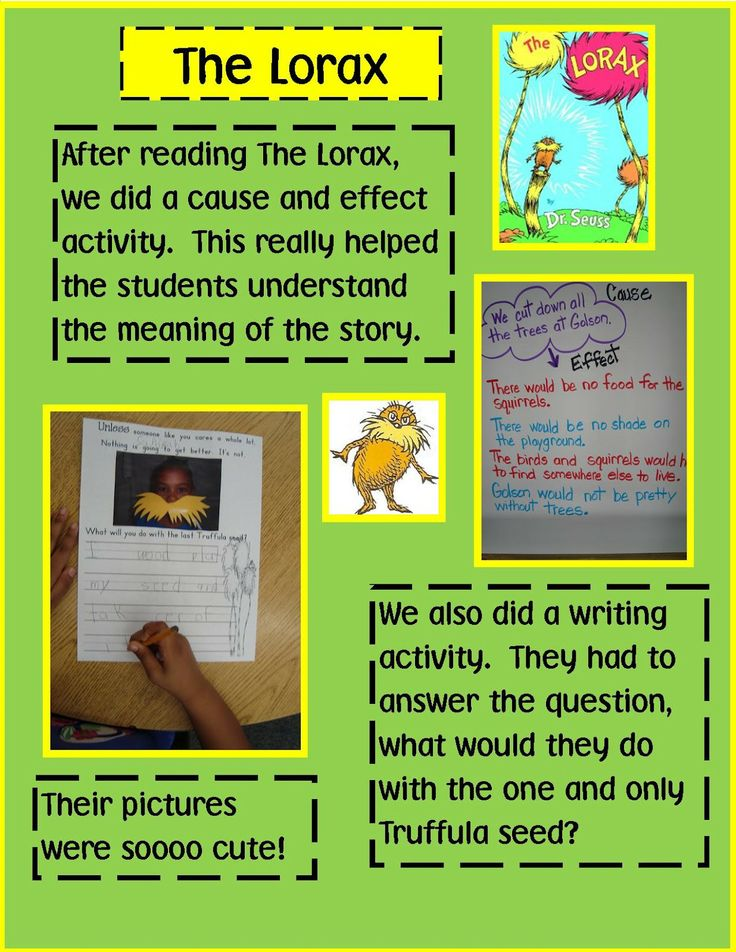 First Grade Lesson Plans Online