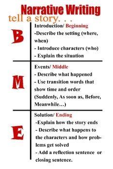 Nice Narrative Writing BME Anchor Chart