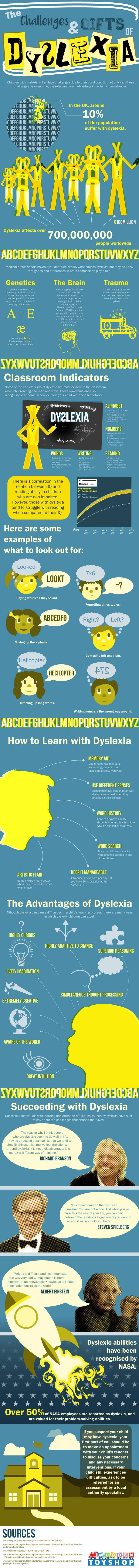 The Challenges and Gifts of Dyslexia