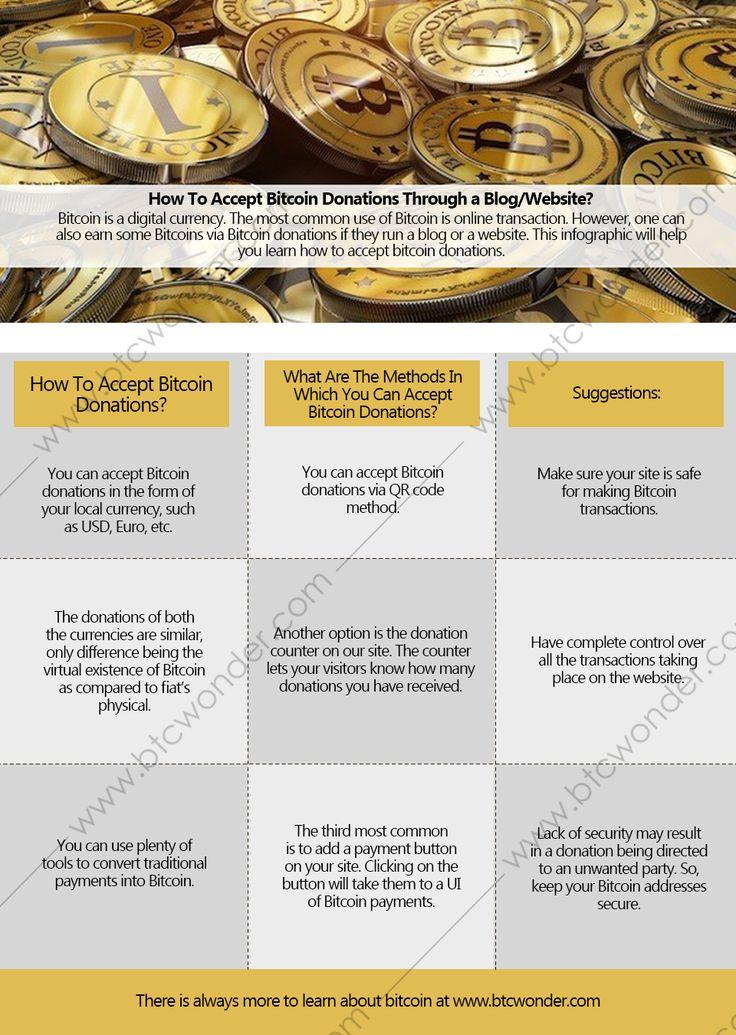 Tradehill bitcoin charts currently