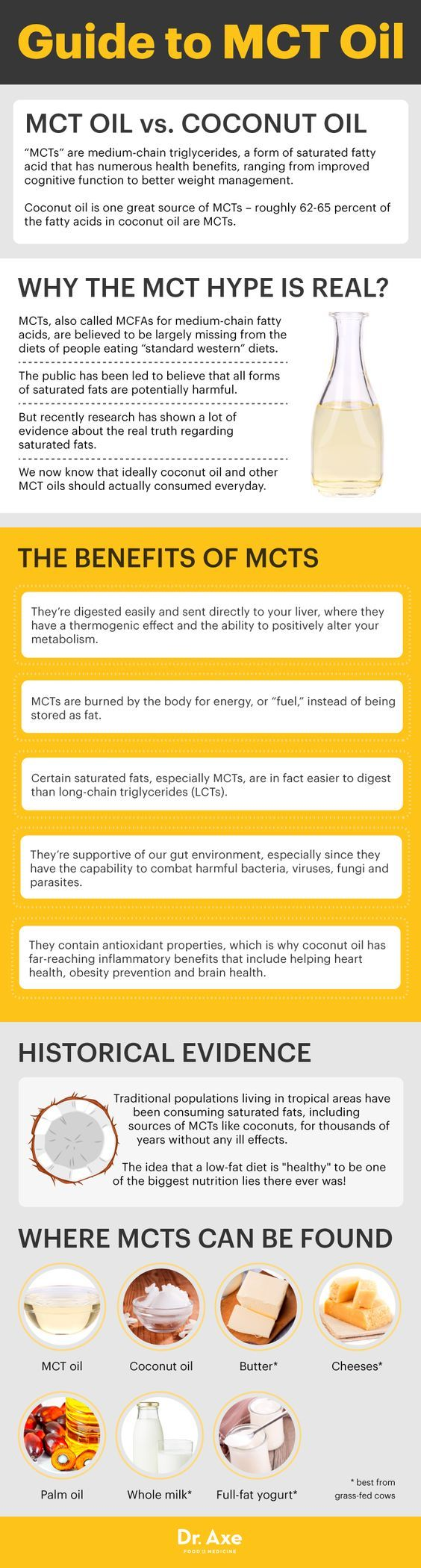 Guide to MCT oil - Dr. Axe http://www.draxe.com #health #holistic #natural