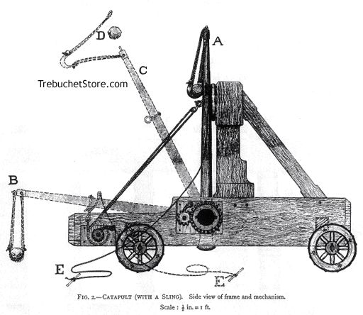 505177283176863701 moreover Crossbow Terminology Crossbow Is Called likewise Castles besides Rc Car Engineering Project moreover Catapult Medieval Trebuchet. on roman trebuchet blueprint