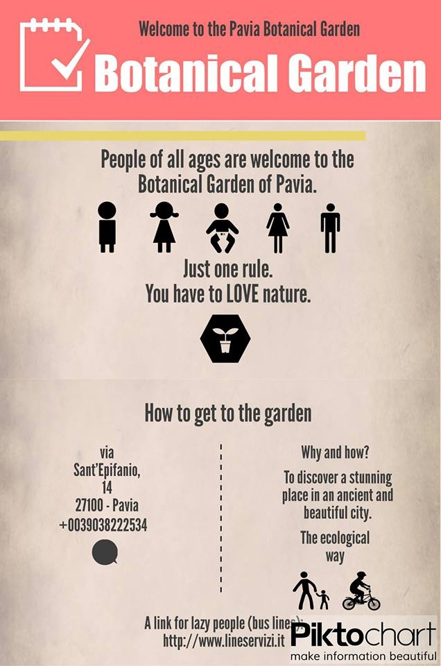 Infographic about the botanical garden of Pavia
