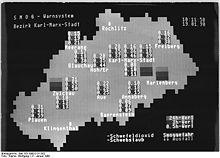 Symulacja komputerowa - Szkolnictwo.pl