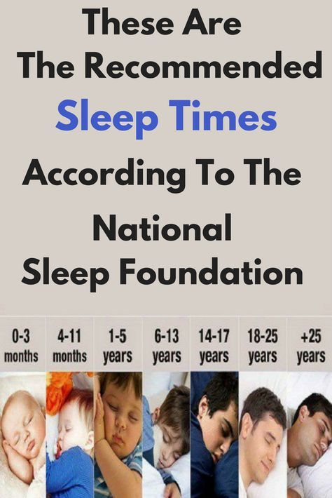 These Are The Recommended Sleep Times According To The National Sleep Foundation.