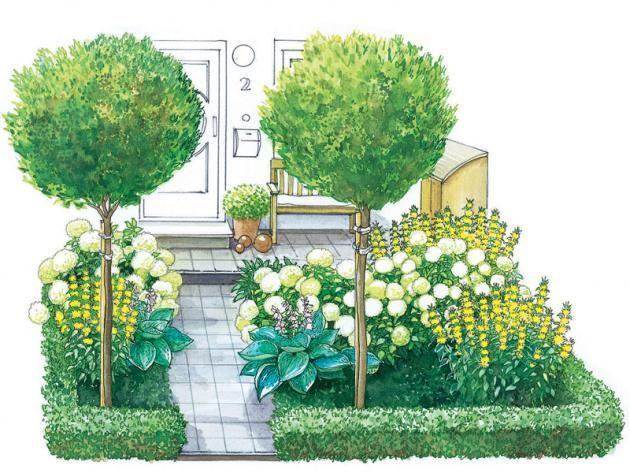 Zeichnung eines Vorgartens