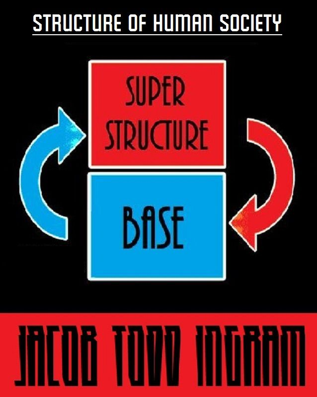 Base and Superstructure (Sociology)