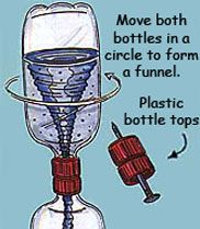 weather experiment- Tornado in a bottle, can also be used to talk about centripetal force, and inertia
