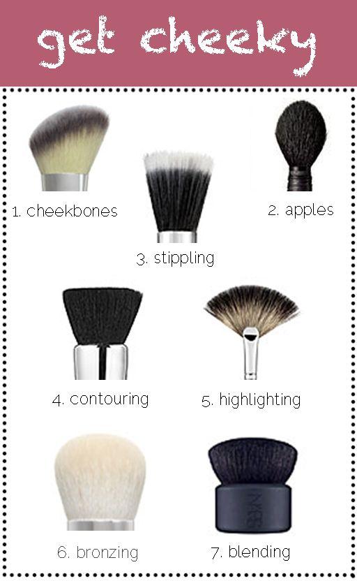 Blush brush guide