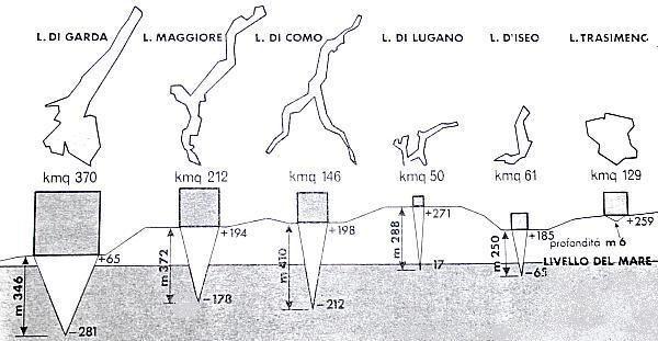 laghi italiani 4