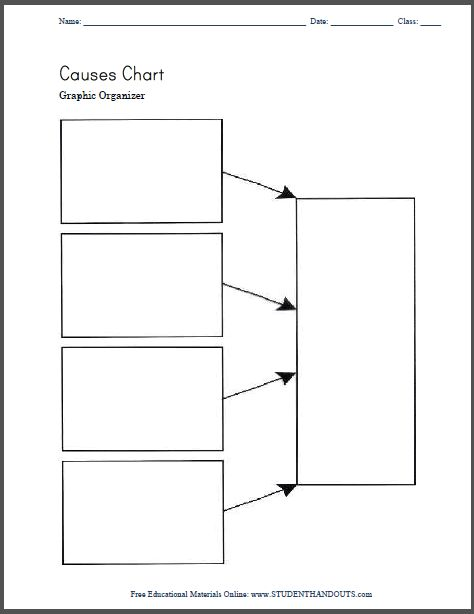 42 best Graphic Organizers images on Pinterest Graphic - blank flow chart