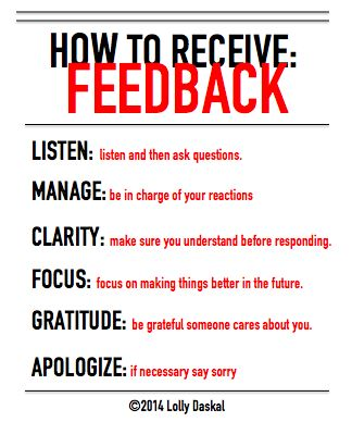 How to receive feedback? by @Lauren Davison Davison Jane Daskal #leadfromwithin