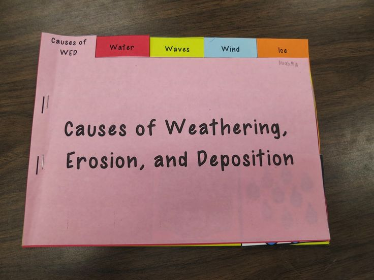 Tearless Teaching: Weathering, Erosion, and Deposition Tabbed Book