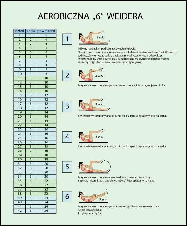 6 Weidera - moje 42 dni walki o płaski brzuch