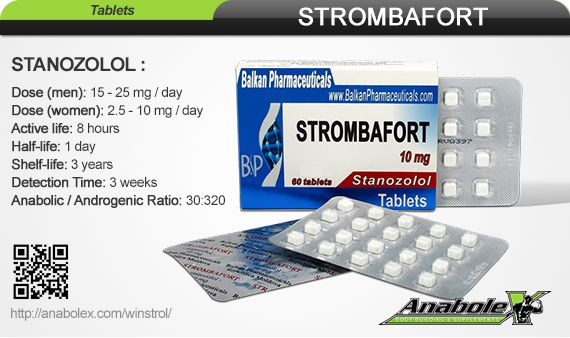 STROMBAFORT (stanozolol) was used clinically in the treatment of osteoporosis and dwarfism.  As derivative of testosterone it has been modified to reduce its masculinizing (androgenic) effects while preserving its tissue building (anabolic) effects.
