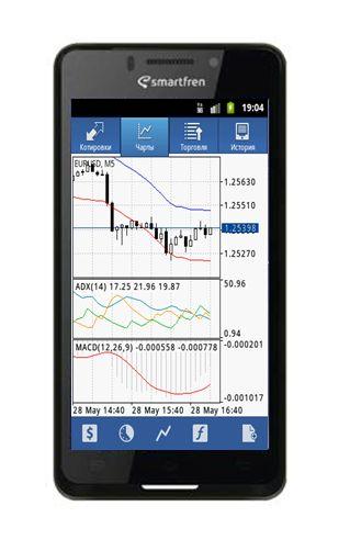 Buat kamu yg suka mainan saham, kayaknya bisa deh apps Meta Trader ini kamu coba, Teman Smartfren. #SMARTaplikasi