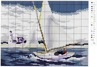 Punto croce - Schemi Gratis e Tutorial: Raccolta schemi a punto croce con tema barche,velieri e porticcioli