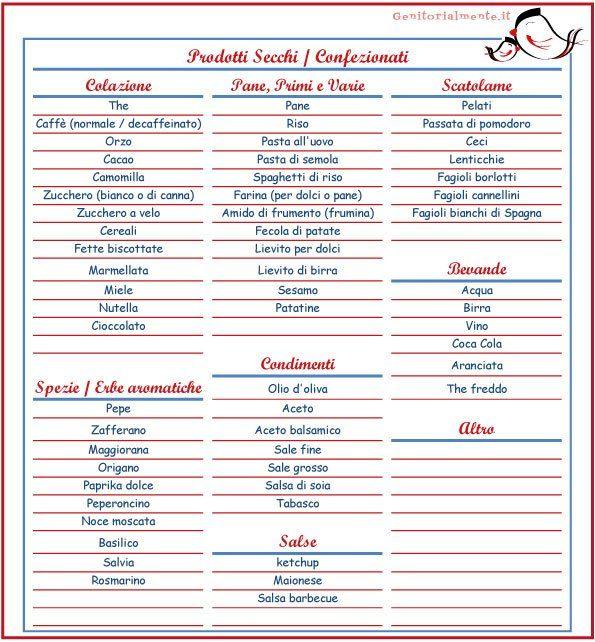 Lista della spesa da scaricare e stampare – prodotti confezionati | Genitorialmente