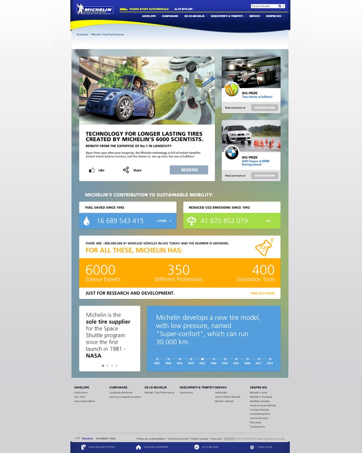 MICHELIN Microsite