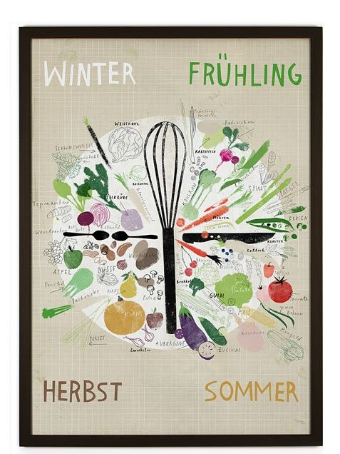 Zauberhafter Saisonkalender für Obst und Gemüse. Passt doch prima in die Küche.
