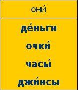 #Russian Language Plural nouns (exceptions) / Время говорить по-русски::Урок 02::Сцена 02::Грамматический комментарий
