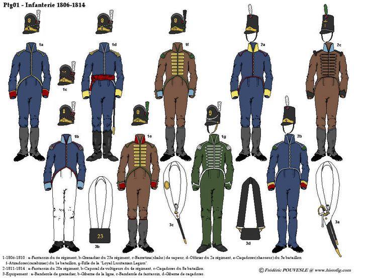 portuguese line infantry napoleonic wars | Victime au début de la période des mêmes maux que l'armée ...
