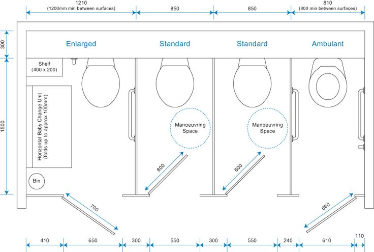 Public bathroom layout dimensions in meters google for How big is a standard tub