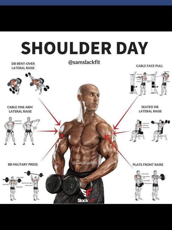 3c44ab143 Pin by B LINE LIFE on Yoga | Best shoulder workout, Gym workouts, Shoulder  workout