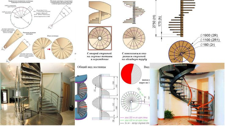Best Easy Guide For Spiral Staircase Construction Spiral 400 x 300