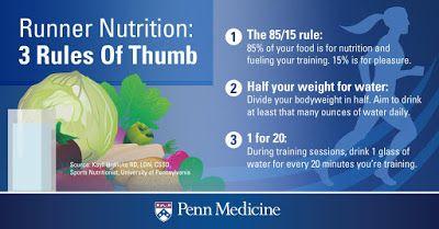 Nutrition For Runners | Penn Orthopaedics | Penn Medicine