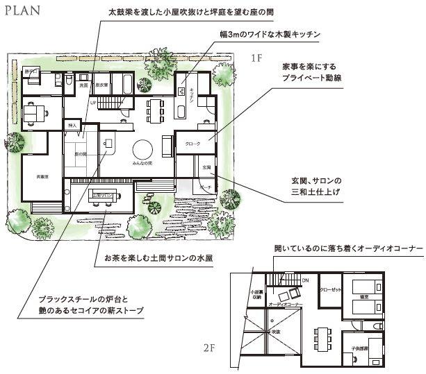 住宅の電気配線図の記号一覧と見方 チェックポイント 電気配線図