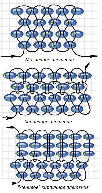 Схема кирпичного плетения бисером