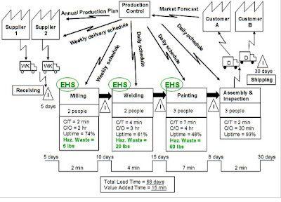 Wiring Diagram 86 Toyota Toyota Schematic Diagrams Wiring