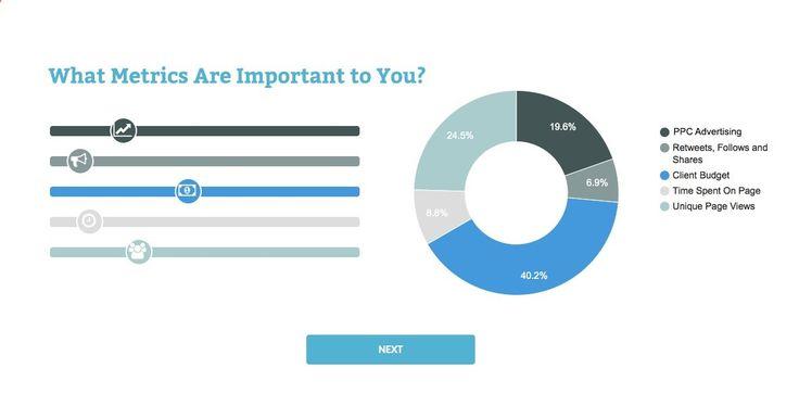 Using SurveyGizmos online survey tool to build a survey