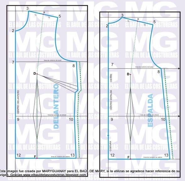 HOW TO MAKE TÚNICA-TUNIC. Inspirado en el modelo 110 publicado en la revista Burda Style 06/2010, que consta de un blusón con mangas falsas rectangulares que dan la apariencia de manta y un caderín que se ajusta a cuerpo dándole un toque muy femenino.