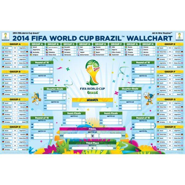 2014 FIFA World Cup Brazil(TM) Wall Chart Poster