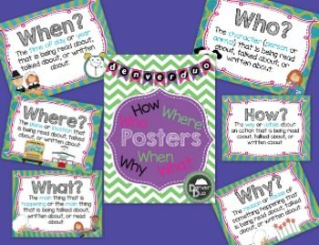 Poster visuals for the 5 W's and an H.  Full sized 8.5 by 11 visuals for who, what, when, where, why, and how.  Each visual has a definition and a picture prompt.