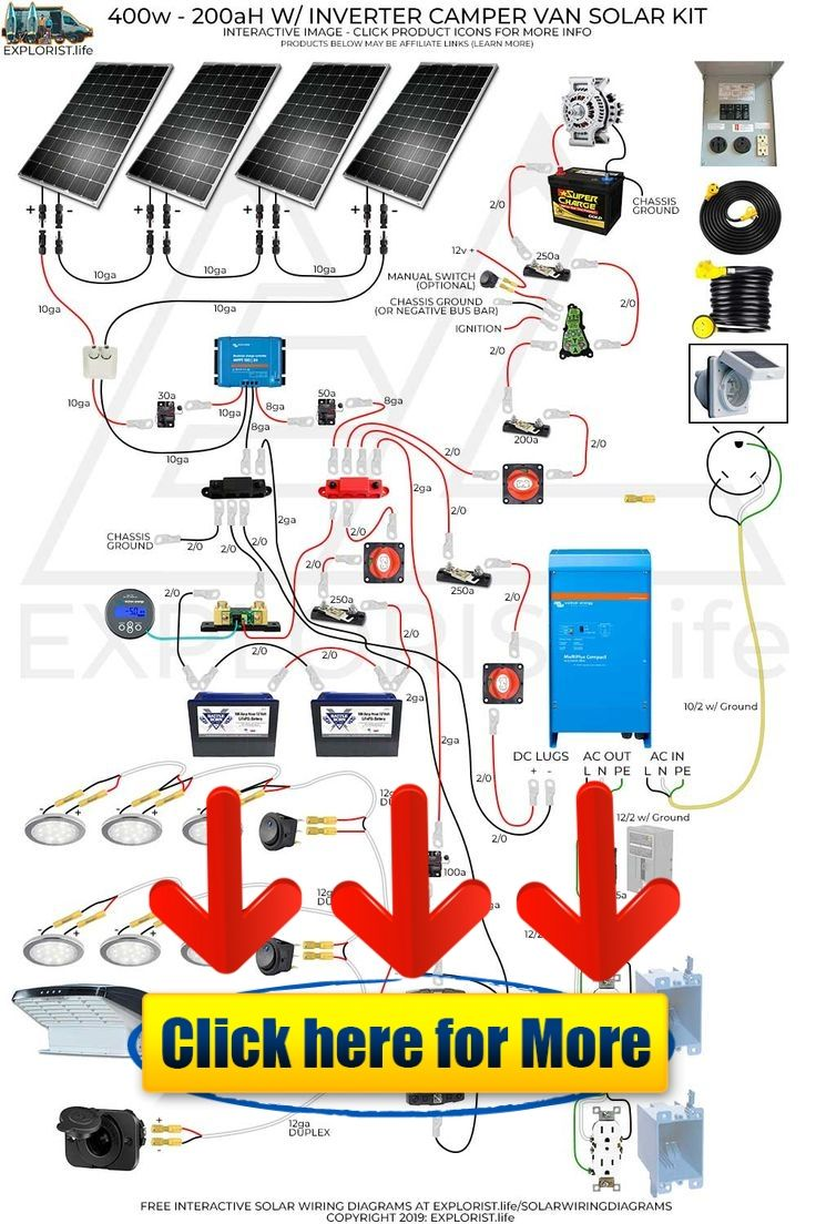 hight resolution of interactive diy solar wiring diagrams for campers van s amp rv s diy