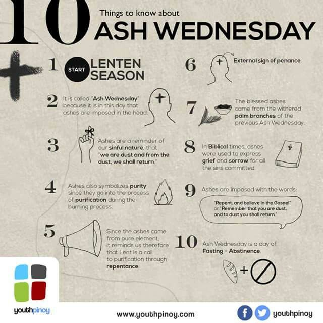 192 Best Ash Wednesday And Lent Images On Pinterest