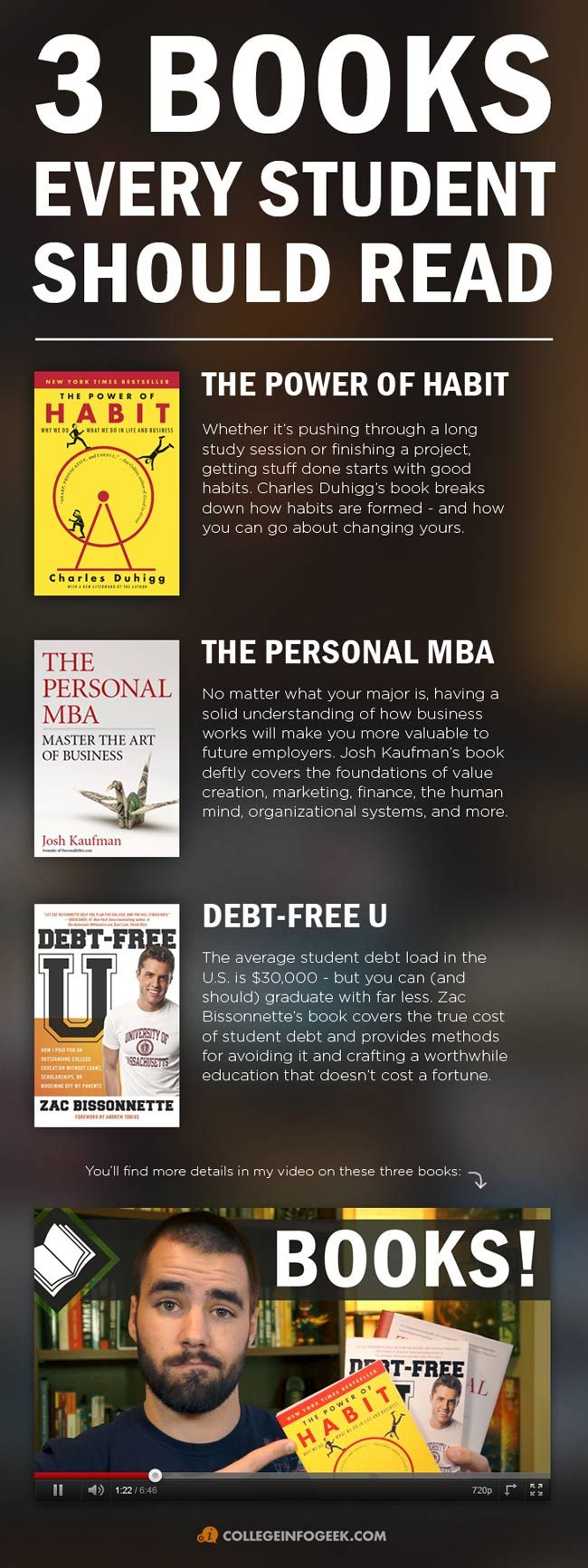 3 essential books for college students 245