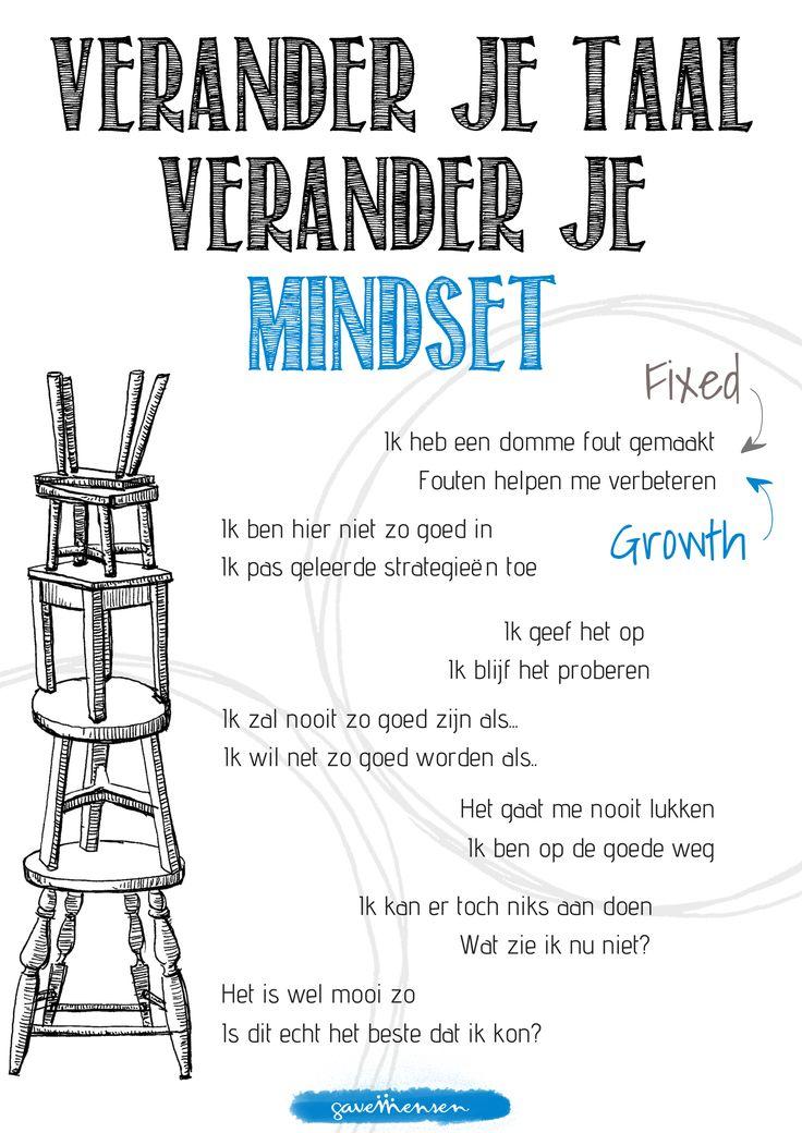 Mindset poster met taalvoorbeelden. Deze is gratis te downloaden via de gratis content academie van GaveMensen: http://gavemensen.nl/gratis-content/