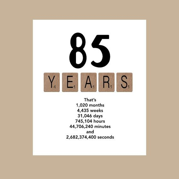 85th Birthday Card,  The Big 85, 1930 Birthday Card, Milestone Birthday Card…