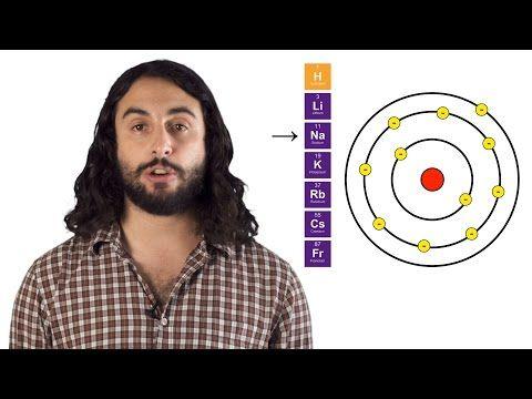 The Periodic Table: Atomic Radius, Ionization Energy, and Electronegativity - YouTube