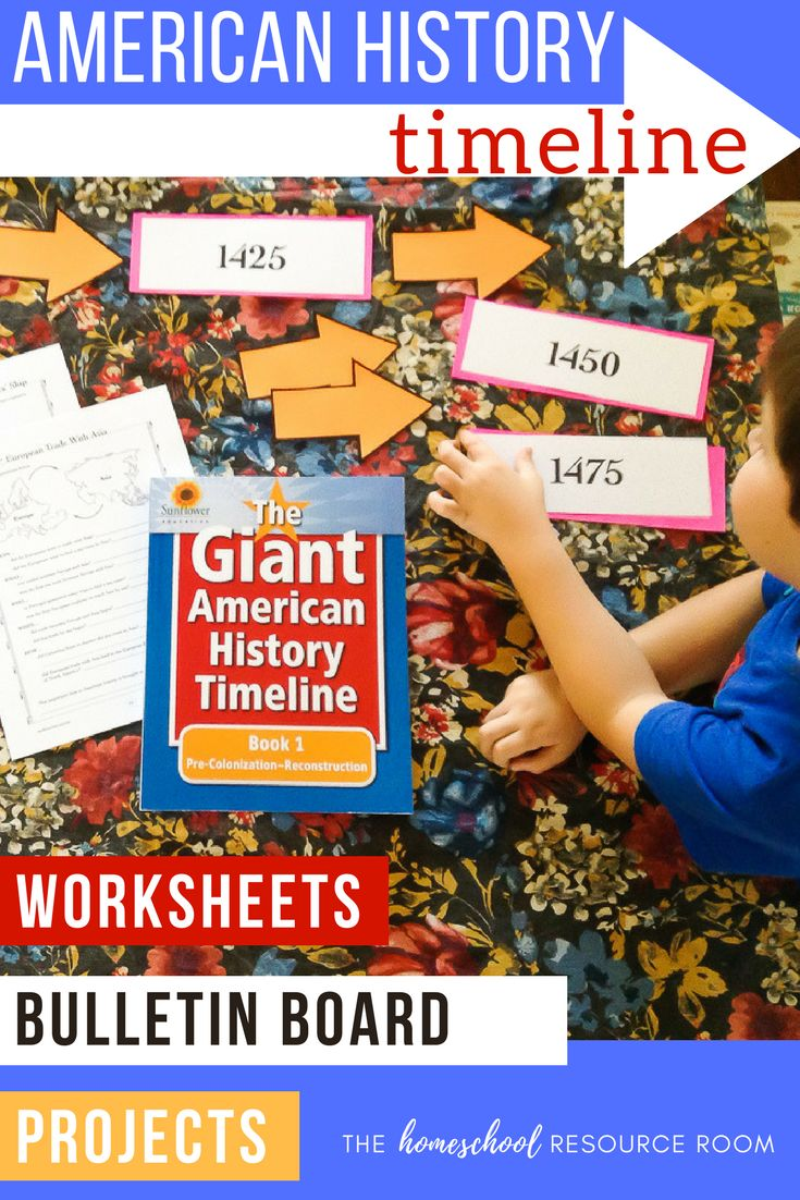 Giant American History Timeline offers digital and printed products for homeschoolers