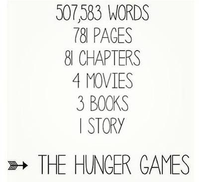 17 best images about the hunger books on