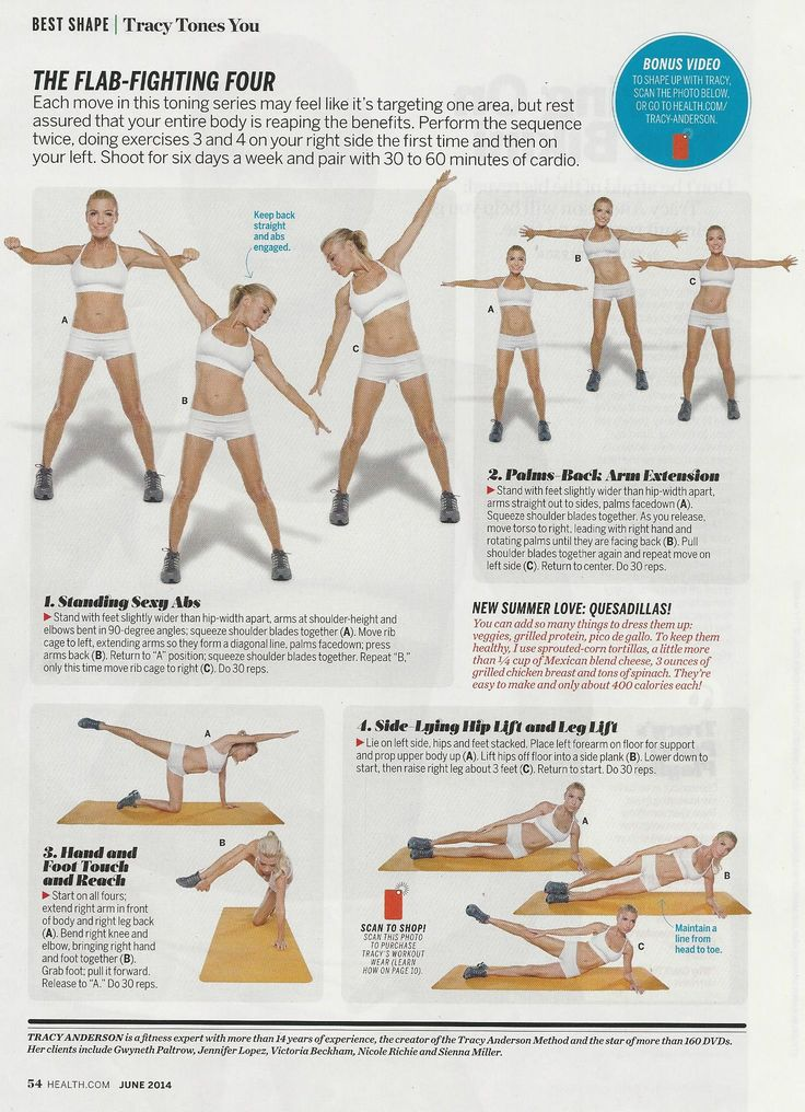 Tracy Anderson Abs Workout - Abs Workout #absworkout #abs #fitness